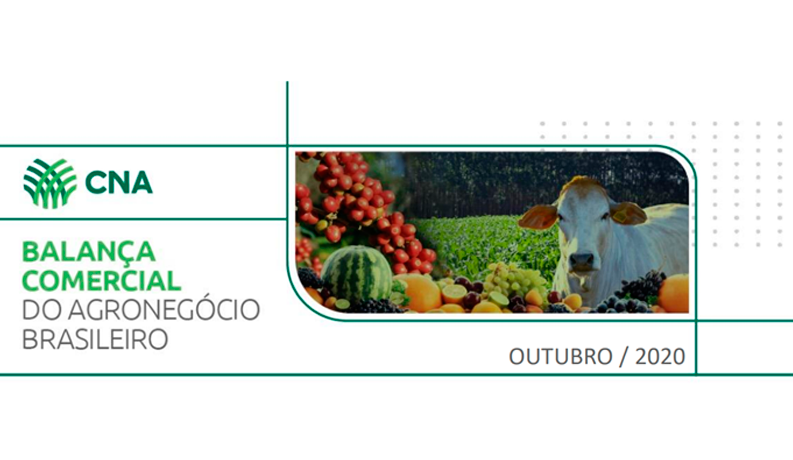 Agro posts a record trade balance in 2020